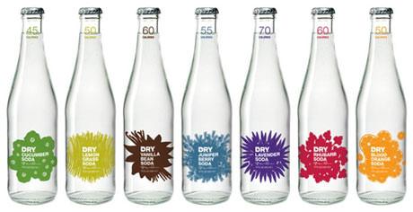 Этикетки на воду прозрачные